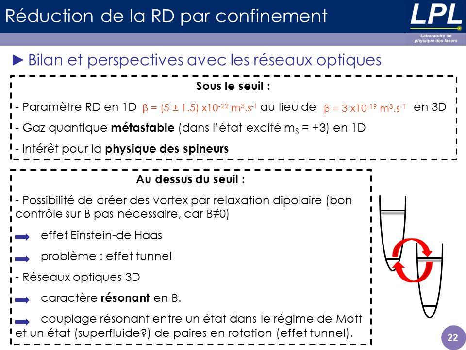 22 Réduction de la RD par confinement Bilan et perspectives avec les réseaux optiques Sous le seuil : - Paramètre RD en 1D au lieu de en 3D - Gaz quan