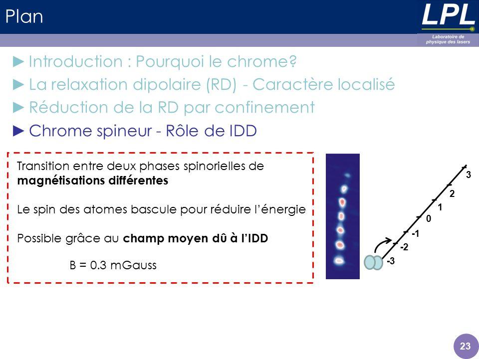 23 Plan Introduction : Pourquoi le chrome? La relaxation dipolaire (RD) - Caractère localisé Réduction de la RD par confinement Chrome spineur - Rôle
