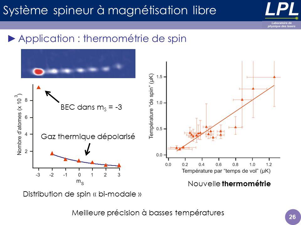 26 Application : thermométrie de spin BEC dans m S = -3 Gaz thermique dépolarisé Distribution de spin « bi-modale » Nouvelle thermométrie Meilleure pr