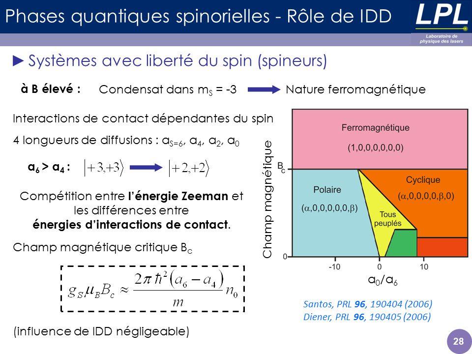28 Phases quantiques spinorielles - Rôle de IDD Systèmes avec liberté du spin (spineurs) Condensat dans m S = -3Nature ferromagnétique Champ magnétiqu