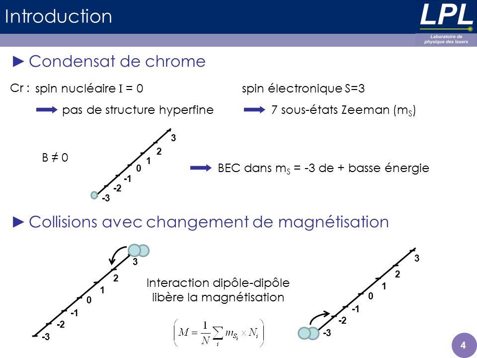 Introduction Condensat de chrome Collisions avec changement de magnétisation 7 sous-états Zeeman (m S ) Cr : spin nucléaire I = 0 pas de structure hyp