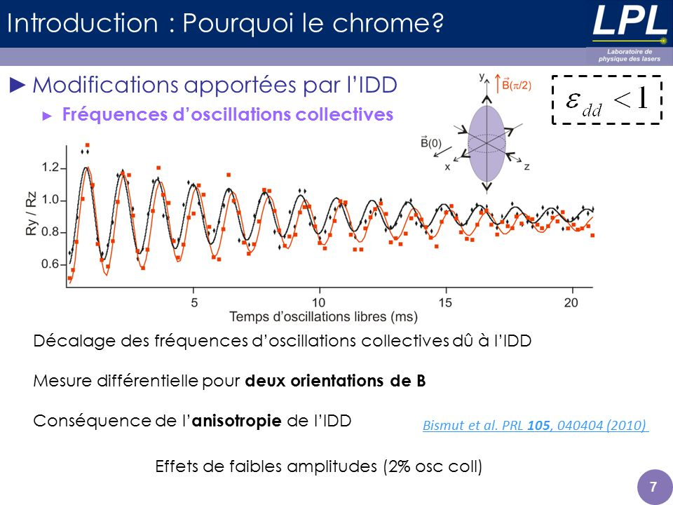 28 Phases quantiques spinorielles - Rôle de IDD Systèmes avec liberté du spin (spineurs) Condensat dans m S = -3Nature ferromagnétique Champ magnétique a 0 /a 6 Santos, PRL 96, 190404 (2006) Diener, PRL 96, 190405 (2006) Interactions de contact dépendantes du spin 4 longueurs de diffusions : a S=6, a 4, a 2, a 0 Compétition entre lénergie Zeeman et les différences entre énergies dinteractions de contact.