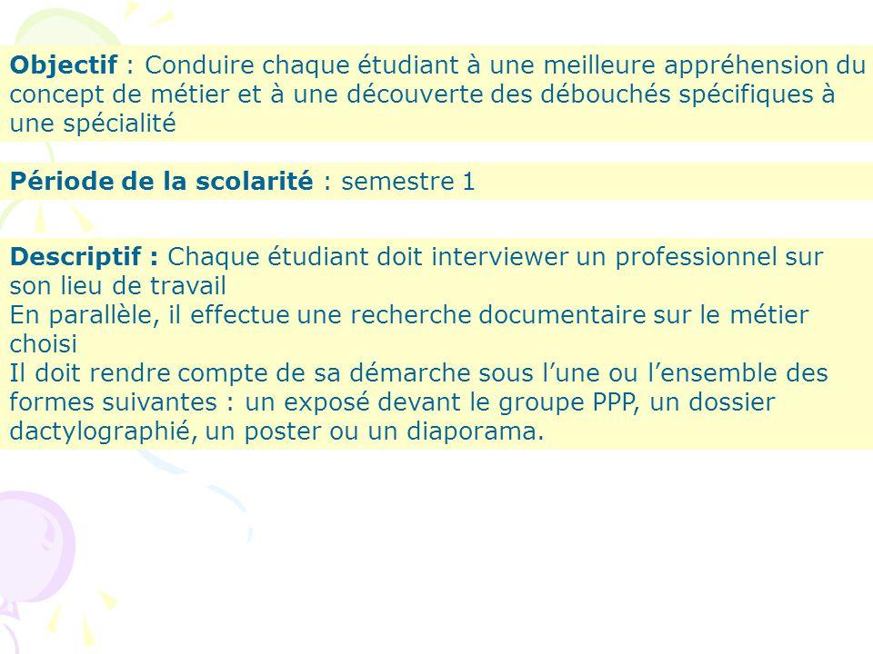 Objectif : Conduire chaque étudiant à une meilleure appréhension du concept de métier et à une découverte des débouchés spécifiques à une spécialité P