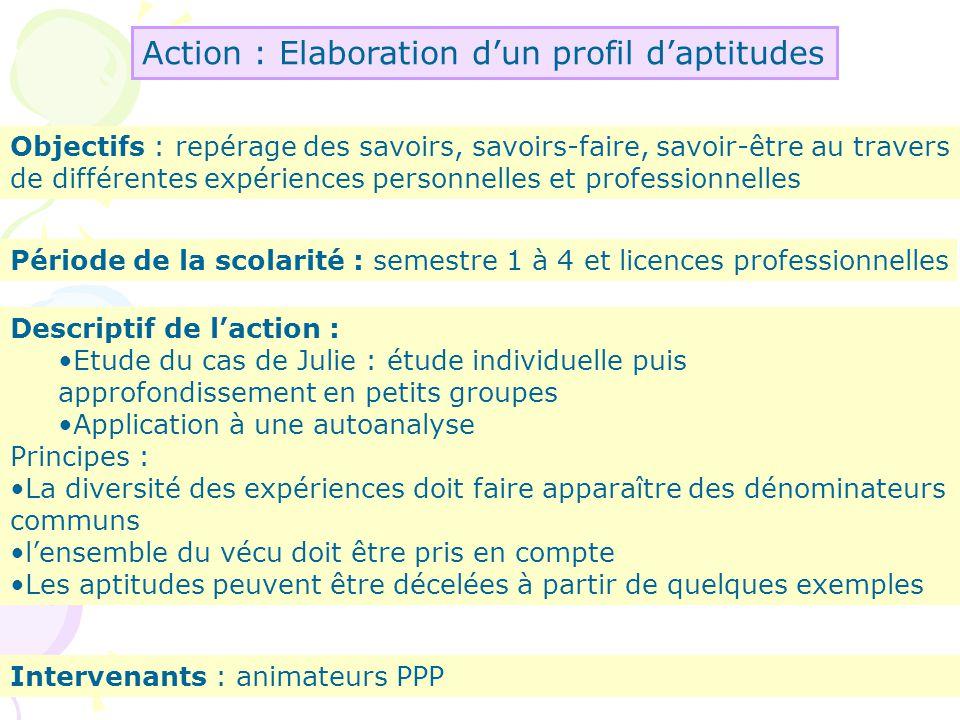 Action : Elaboration dun profil daptitudes Objectifs : repérage des savoirs, savoirs-faire, savoir-être au travers de différentes expériences personne