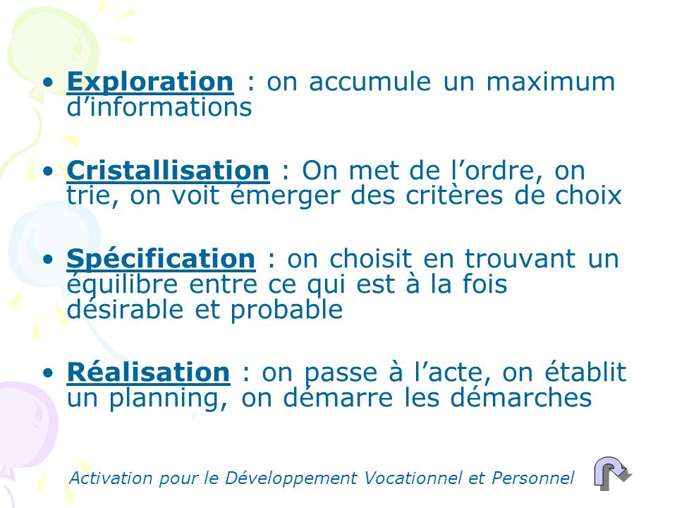 Exploration : on accumule un maximum dinformations Cristallisation : On met de lordre, on trie, on voit émerger des critères de choix Spécification :