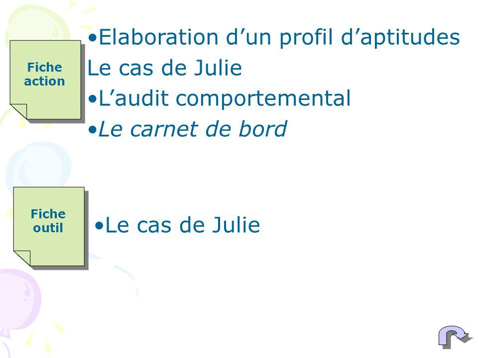 Fiche action Fiche action Elaboration dun profil daptitudes Le cas de Julie Laudit comportemental Le carnet de bord Fiche outil Fiche outil Le cas de