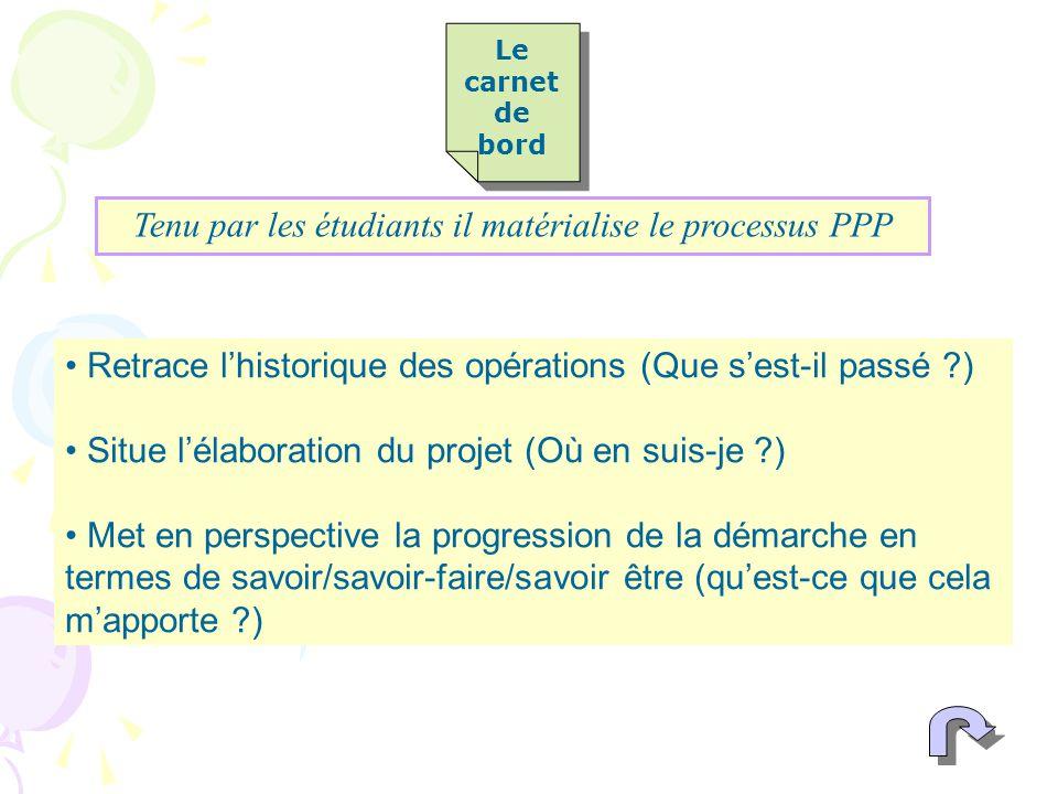 Tenu par les étudiants il matérialise le processus PPP Retrace lhistorique des opérations (Que sest-il passé ?) Situe lélaboration du projet (Où en su