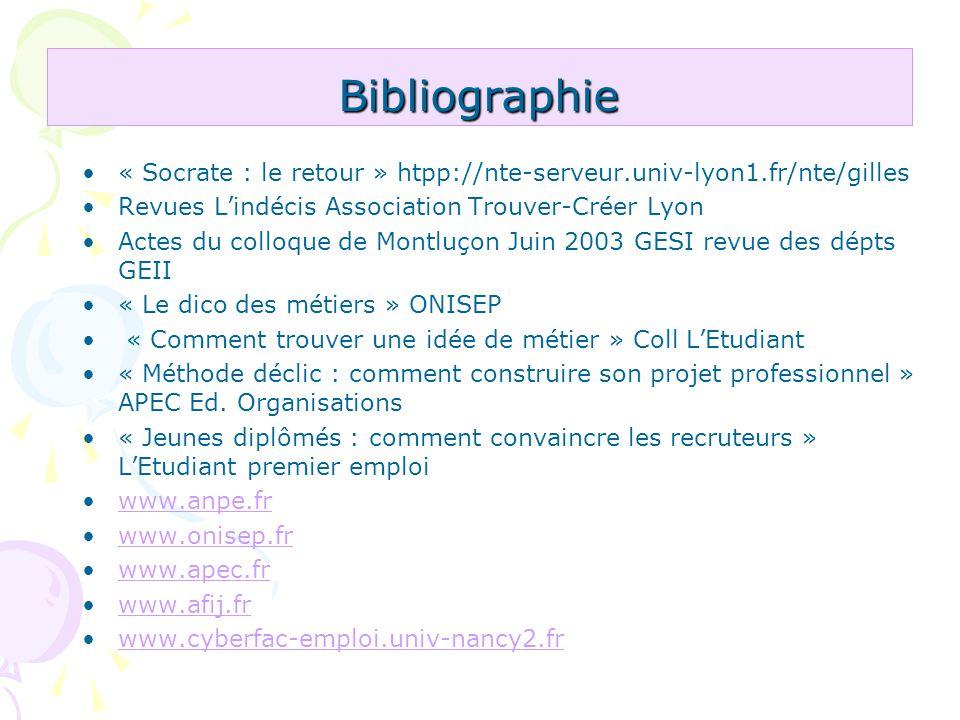 Bibliographie « Socrate : le retour » htpp://nte-serveur.univ-lyon1.fr/nte/gilles Revues Lindécis Association Trouver-Créer Lyon Actes du colloque de