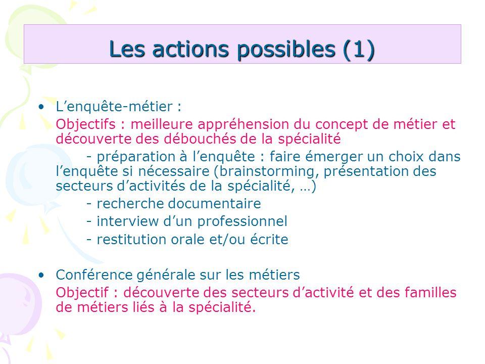 Les actions possibles (1) Lenquête-métier : Objectifs : meilleure appréhension du concept de métier et découverte des débouchés de la spécialité - pré