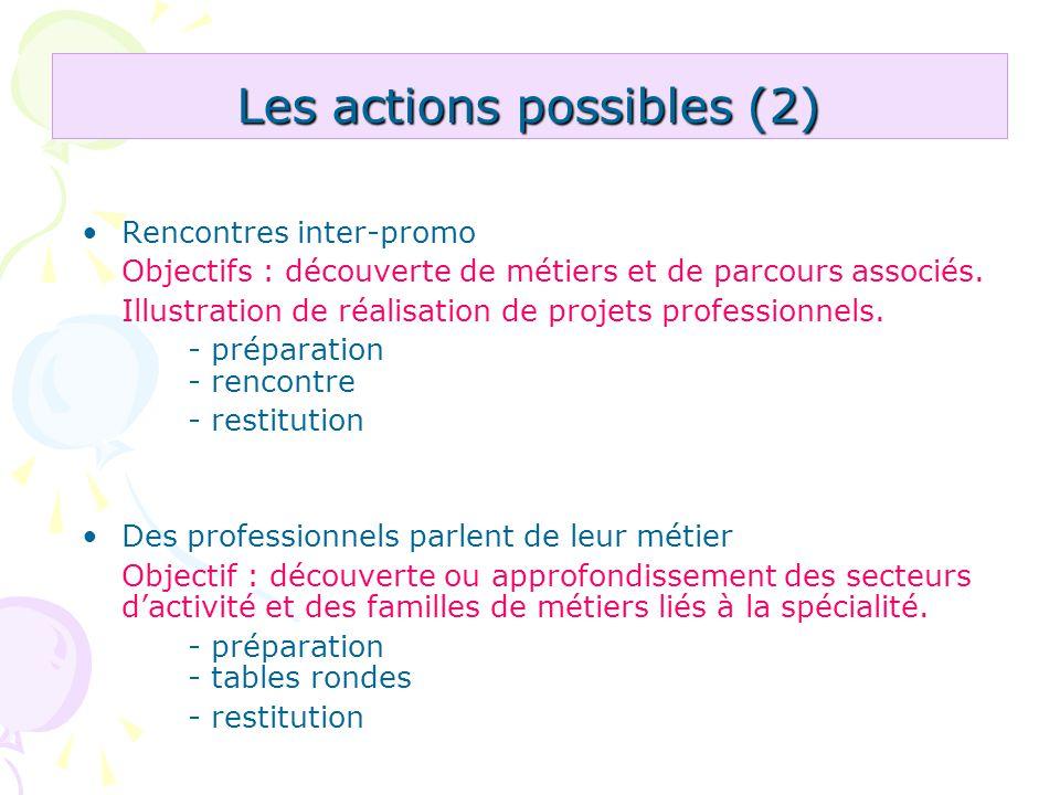 Les actions possibles (2) Rencontres inter-promo Objectifs : découverte de métiers et de parcours associés. Illustration de réalisation de projets pro