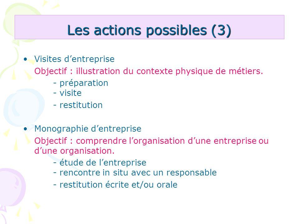 Les actions possibles (3) Visites dentreprise Objectif : illustration du contexte physique de métiers. - préparation - visite - restitution Monographi