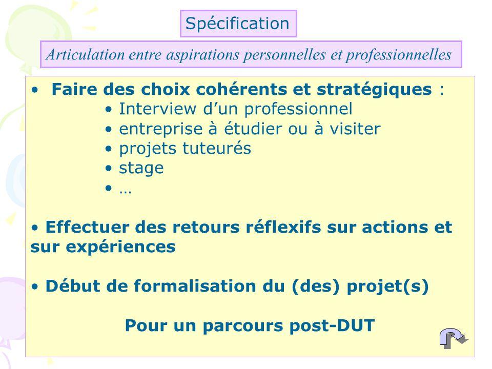 Les formations -Niveau de qualification -Débouchés -Durée -Coût -Localisation -F.I., alternance, F.C.