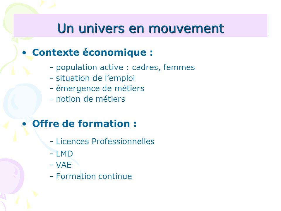 Un univers en mouvement Offre de formation : - Licences Professionnelles - LMD - VAE - Formation continue Contexte économique : - population active :