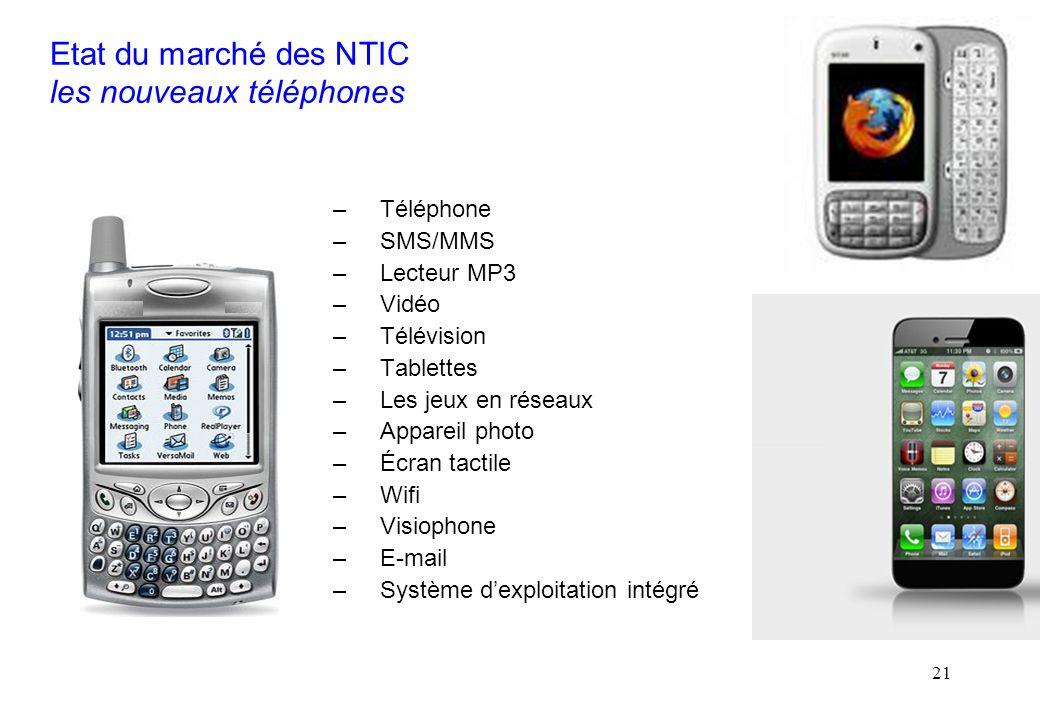 21 –Téléphone –SMS/MMS –Lecteur MP3 –Vidéo –Télévision –Tablettes –Les jeux en réseaux –Appareil photo –Écran tactile –Wifi –Visiophone –E-mail –Systè