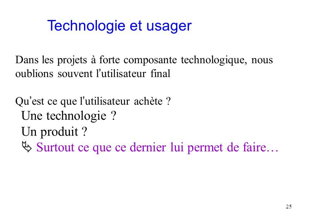 25 Dans les projets à forte composante technologique, nous oublions souvent l utilisateur final Qu est ce que l utilisateur achète ? Une technologie ?
