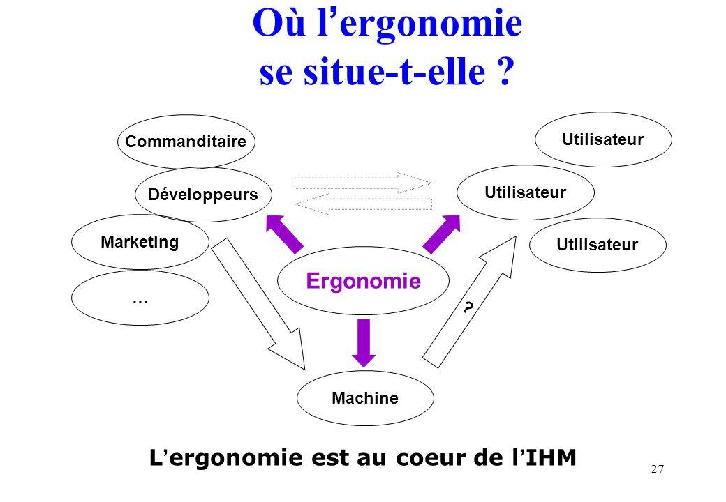 27 Où l ergonomie se situe-t-elle ? Machine Utilisateur Développeurs Ergonomie ? Commanditaire Marketing … Lergonomie est au coeur de lIHM Utilisateur
