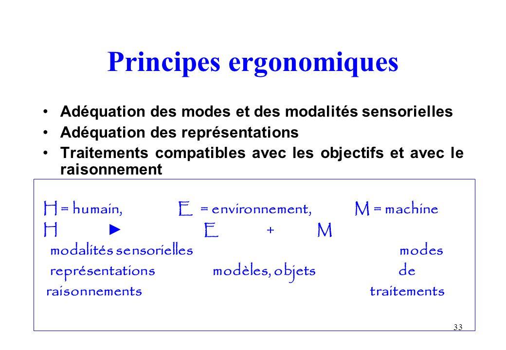 33 Principes ergonomiques Adéquation des modes et des modalités sensorielles Adéquation des représentations Traitements compatibles avec les objectifs et avec le raisonnement H= humain, E = environnement, M = machine H E + M modalités sensorielles modes représentations modèles, objets de raisonnements traitements