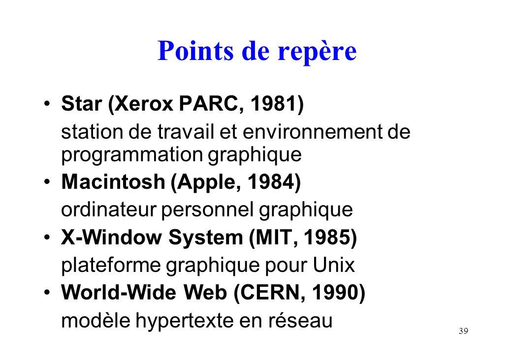 39 Points de repère Star (Xerox PARC, 1981) station de travail et environnement de programmation graphique Macintosh (Apple, 1984) ordinateur personnel graphique X-Window System (MIT, 1985) plateforme graphique pour Unix World-Wide Web (CERN, 1990) modèle hypertexte en réseau