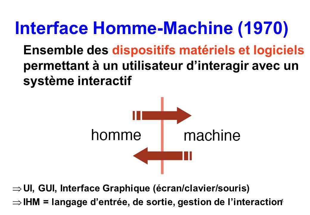 5 Interface Homme-Machine (1970) Ensemble des dispositifs matériels et logiciels permettant à un utilisateur dinteragir avec un système interactif UI, GUI, Interface Graphique (écran/clavier/souris) IHM = langage dentrée, de sortie, gestion de linteraction