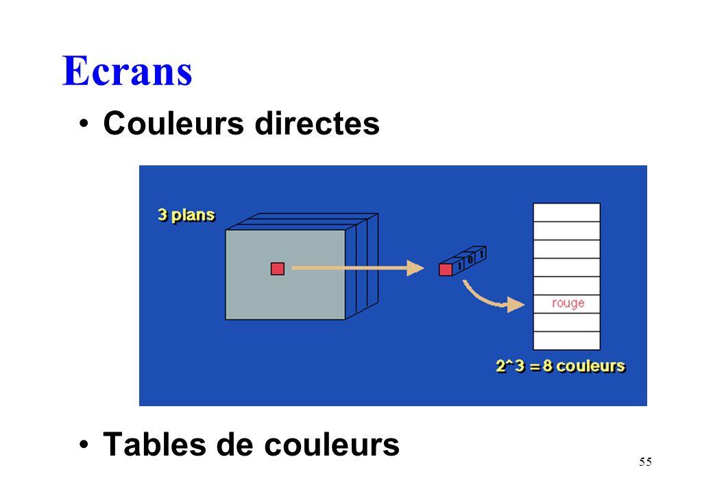 55 Ecrans Couleurs directes Tables de couleurs