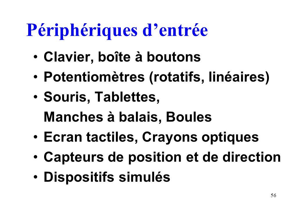 56 Périphériques dentrée Clavier, boîte à boutons Potentiomètres (rotatifs, linéaires) Souris, Tablettes, Manches à balais, Boules Ecran tactiles, Cra