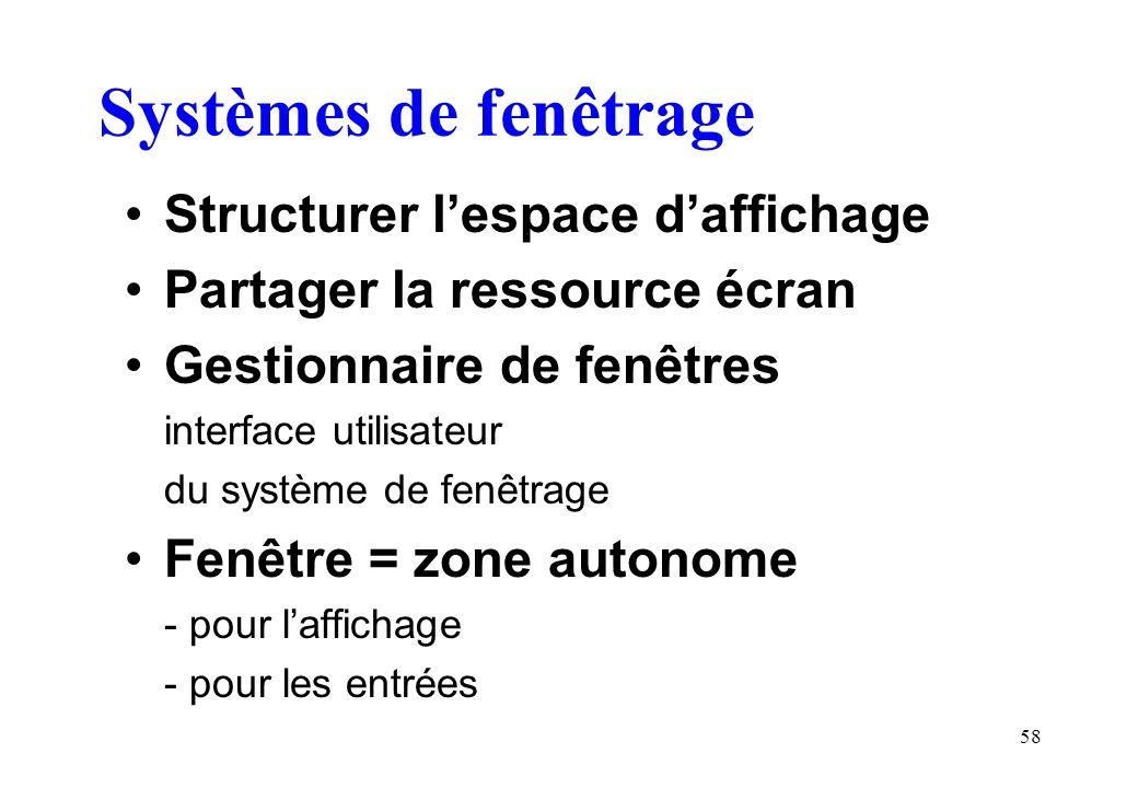 58 Systèmes de fenêtrage Structurer lespace daffichage Partager la ressource écran Gestionnaire de fenêtres interface utilisateur du système de fenêtrage Fenêtre = zone autonome - pour laffichage - pour les entrées