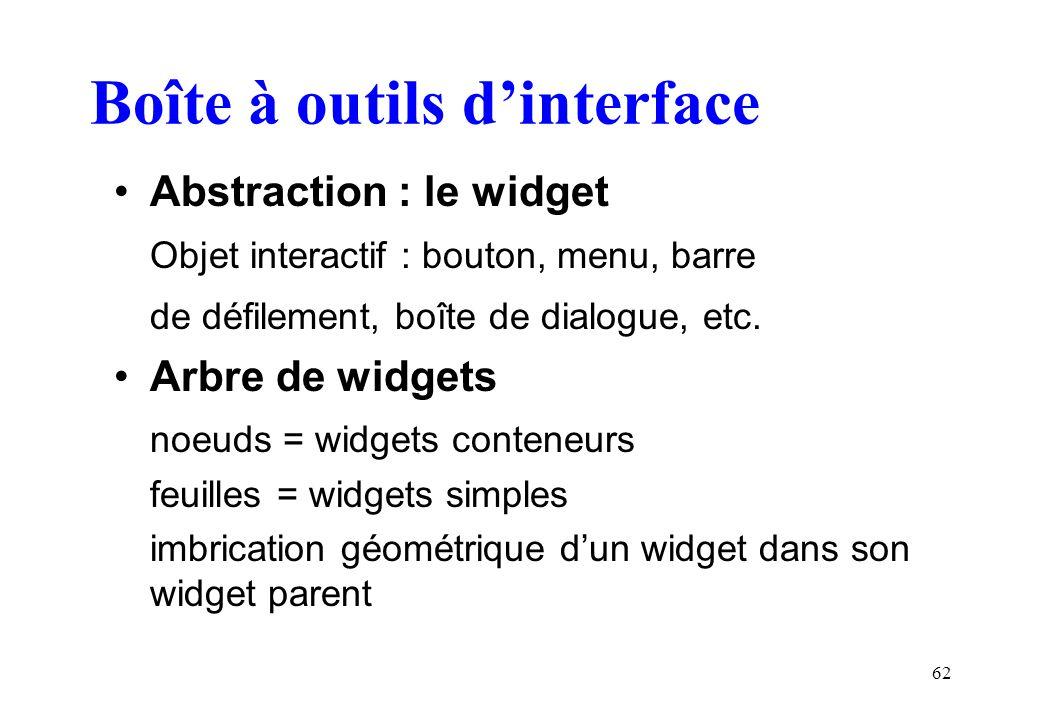 62 Boîte à outils dinterface Abstraction : le widget Objet interactif : bouton, menu, barre de défilement, boîte de dialogue, etc. Arbre de widgets no