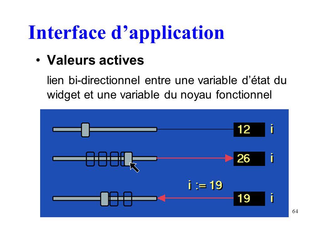 64 Interface dapplication Valeurs actives lien bi-directionnel entre une variable détat du widget et une variable du noyau fonctionnel