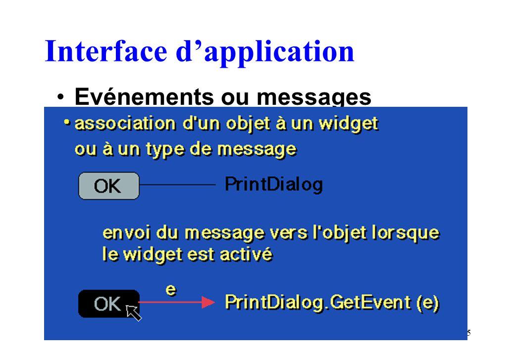65 Interface dapplication Evénements ou messages