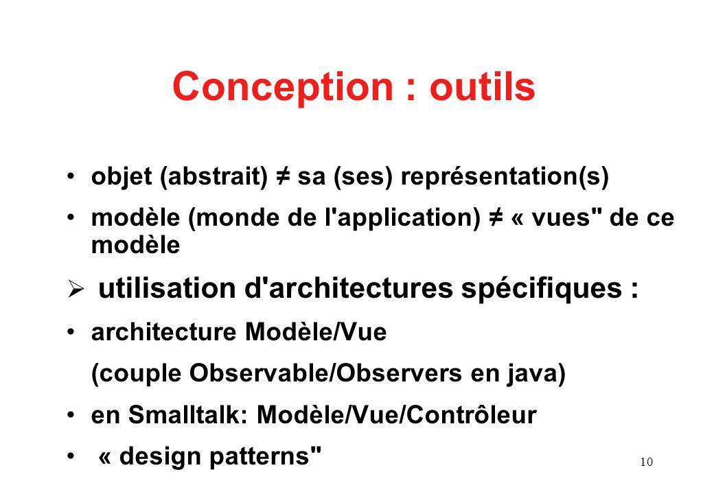 10 Conception : outils objet (abstrait) sa (ses) représentation(s) modèle (monde de l application) « vues de ce modèle utilisation d architectures spécifiques : architecture Modèle/Vue (couple Observable/Observers en java) en Smalltalk: Modèle/Vue/Contrôleur « design patterns