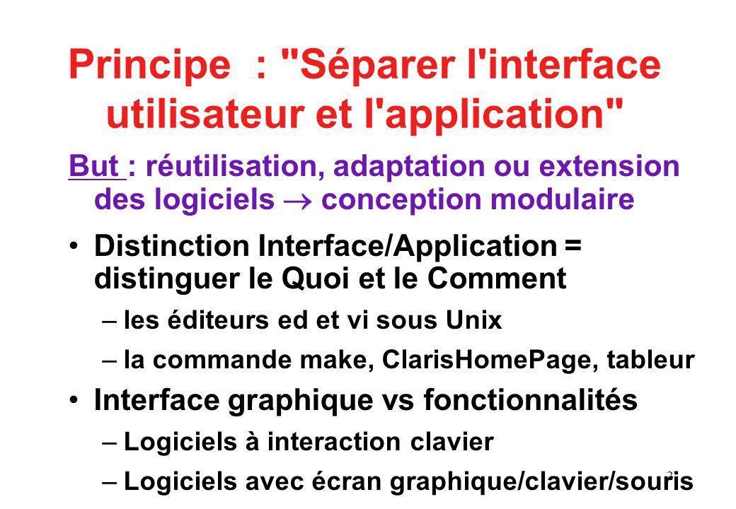 3 L interface (graphique) utilisateur Module Application Module Interface (IG) Utilisateurs ------------------- sorties : écran entrées: clavier,souris LOGICIEL