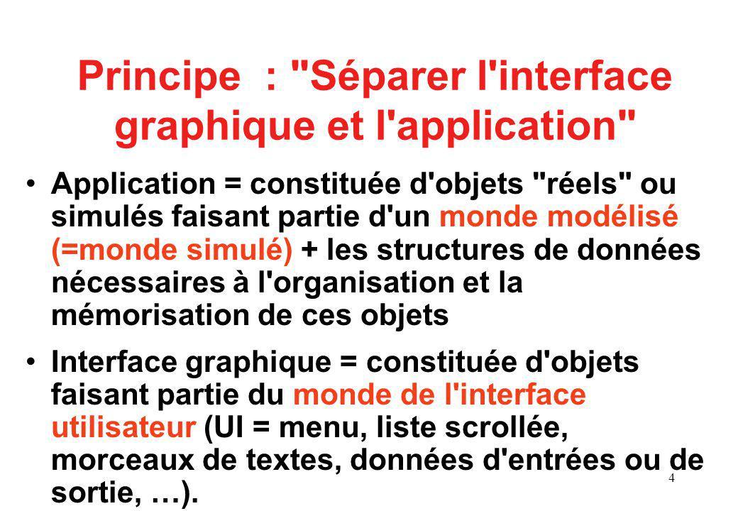 15 Règles pour la spécification d interfaces graphiques dapplications