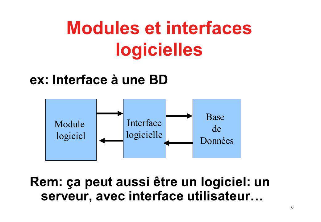 40 Le nuancier du i-book (Mac)