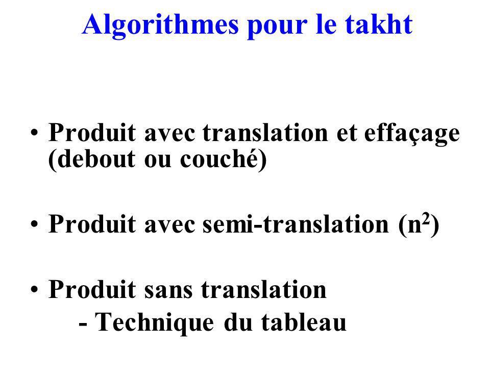 Algorithmes pour le takht Produit avec translation et effaçage (debout ou couché) Produit avec semi-translation (n 2 ) Produit sans translation - Technique du tableau
