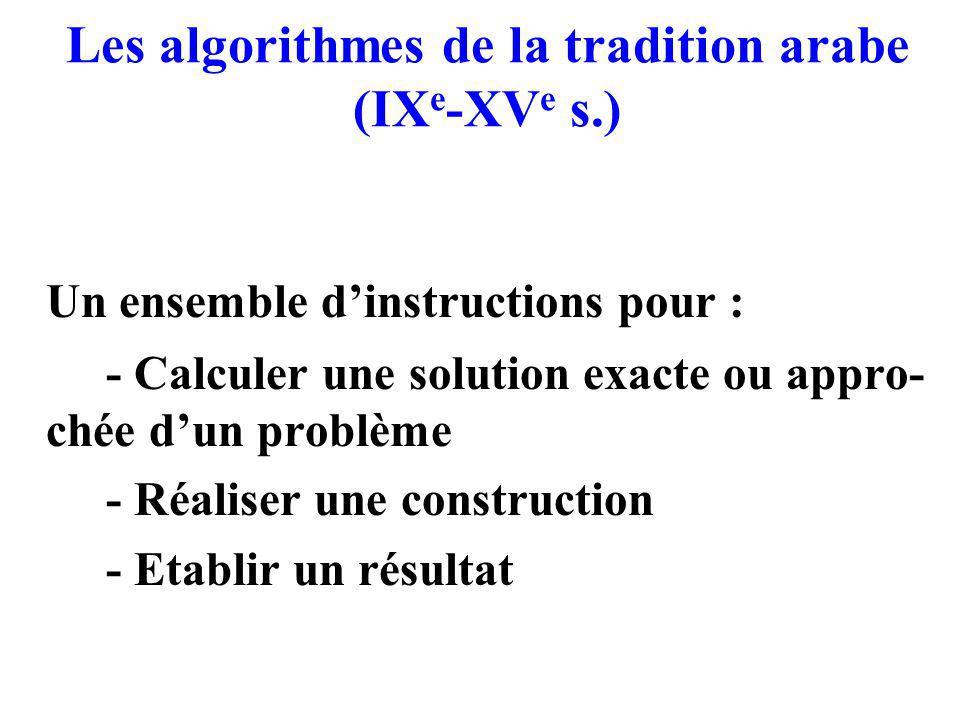 Les algorithmes de la tradition arabe (IX e -XV e s.) Un ensemble dinstructions pour : - Calculer une solution exacte ou appro- chée dun problème - Réaliser une construction - Etablir un résultat