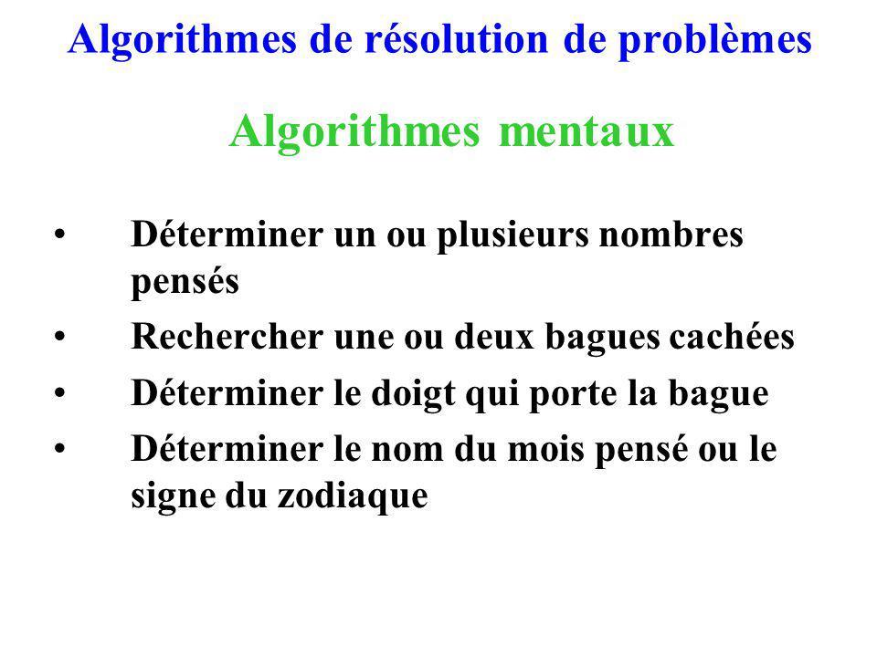 Algorithmes de résolution de problèmes Algorithmes mentaux Déterminer un ou plusieurs nombres pensés Rechercher une ou deux bagues cachées Déterminer le doigt qui porte la bague Déterminer le nom du mois pensé ou le signe du zodiaque