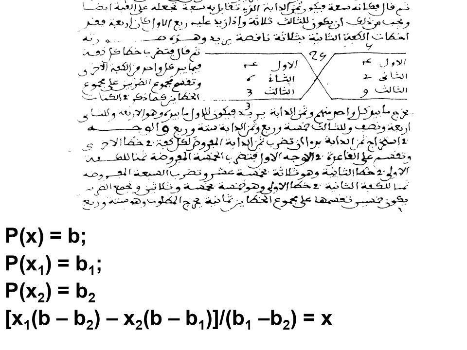 P(x) = b; P(x 1 ) = b 1 ; P(x 2 ) = b 2 [x 1 (b – b 2 ) – x 2 (b – b 1 )]/(b 1 –b 2 ) = x