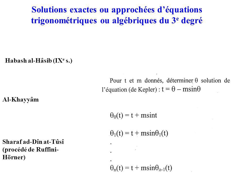 Solutions exactes ou approchées déquations trigonométriques ou algébriques du 3 e degré Habash al-Hâsib (IX e s.) Al-Khayyâm Sharaf ad-Dîn at-Tûsî (procédé de Ruffini- Hörner)