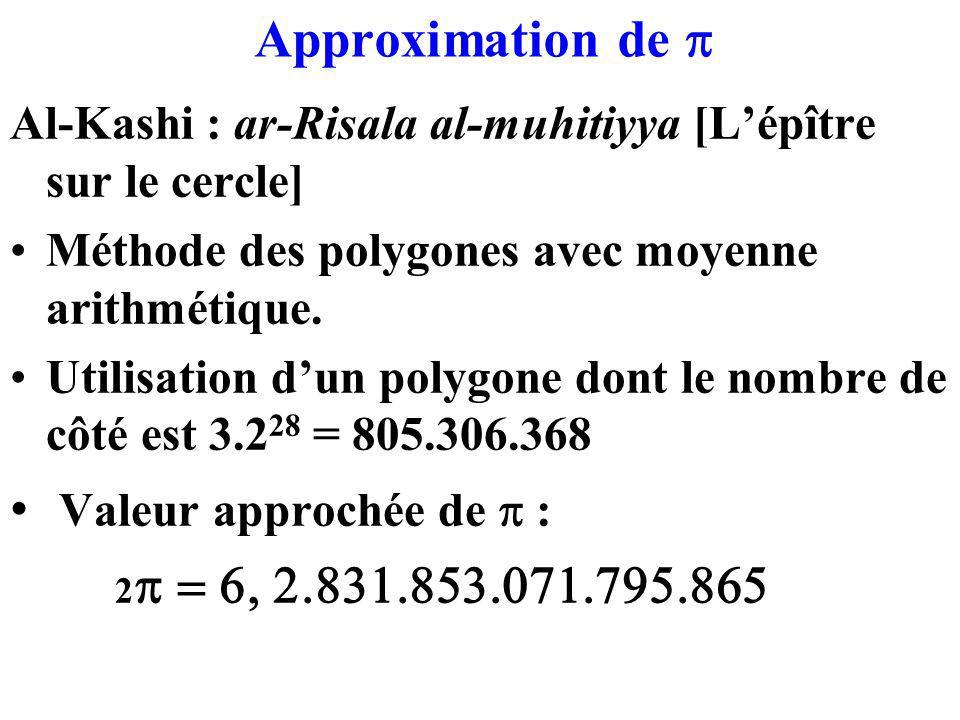 Approximation de Al-Kashi : ar-Risala al-muhitiyya [Lépître sur le cercle] Méthode des polygones avec moyenne arithmétique.