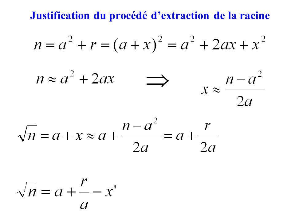 Justification du procédé dextraction de la racine