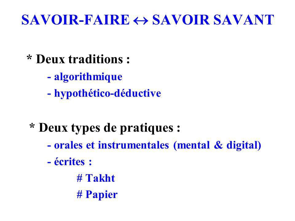 SAVOIR-FAIRE SAVOIR SAVANT * Deux traditions : - algorithmique - hypothético-déductive * Deux types de pratiques : - orales et instrumentales (mental & digital) - écrites : # Takht # Papier