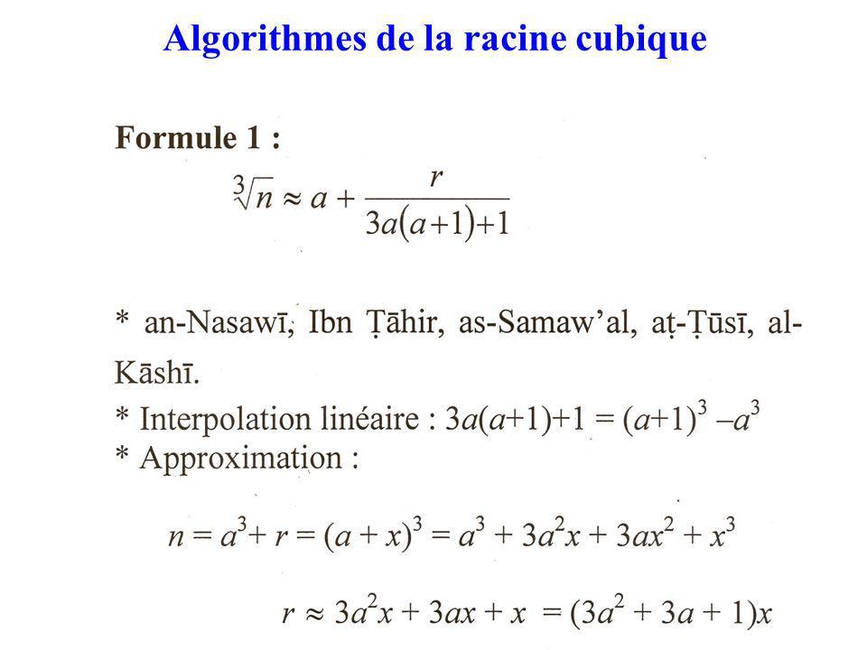 Algorithmes de la racine cubique
