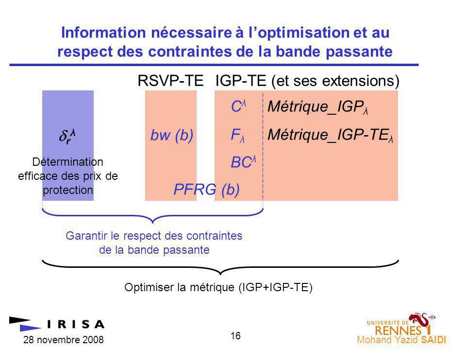 28 novembre 2008Mohand Yazid SAIDI 16 Information nécessaire à loptimisation et au respect des contraintes de la bande passante C λ F λ BC λ bw (b) r λ IGP-TE (et ses extensions)RSVP-TE PFRG (b) Garantir le respect des contraintes de la bande passante Métrique_IGP λ Métrique_IGP-TE λ Optimiser la métrique (IGP+IGP-TE) Détermination efficace des prix de protection