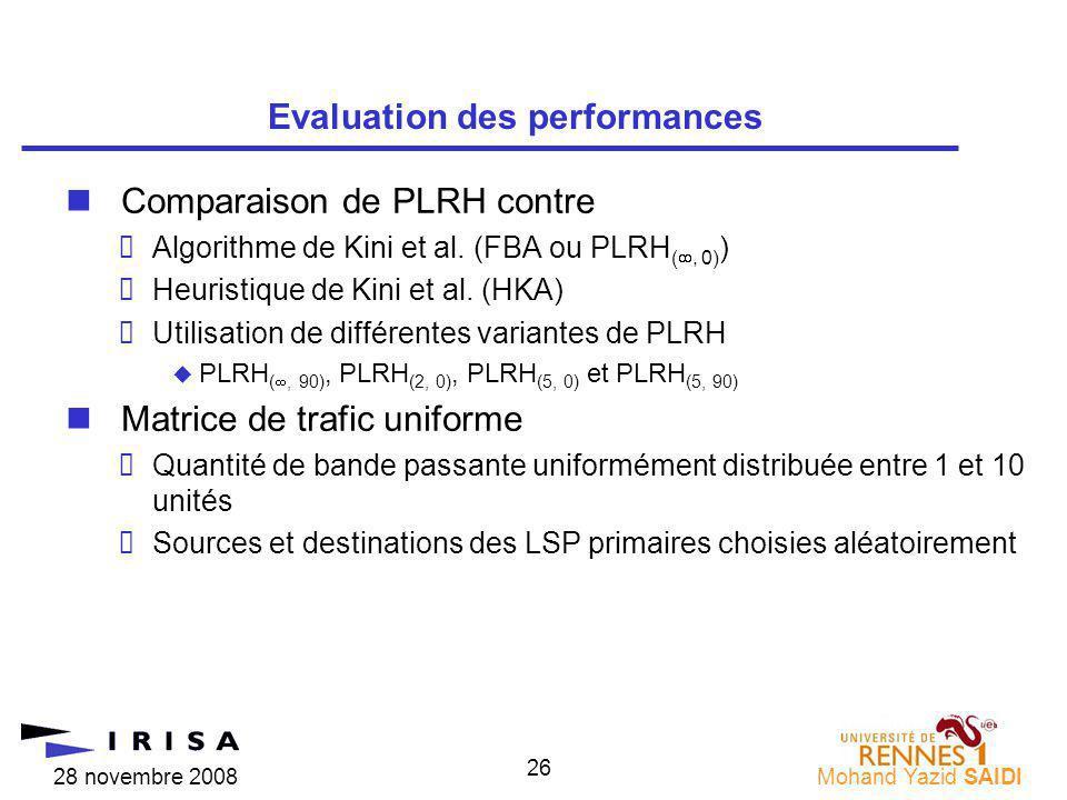 28 novembre 2008Mohand Yazid SAIDI 26 nComparaison de PLRH contre Algorithme de Kini et al. (FBA ou PLRH (, 0) ) Heuristique de Kini et al. (HKA) Util