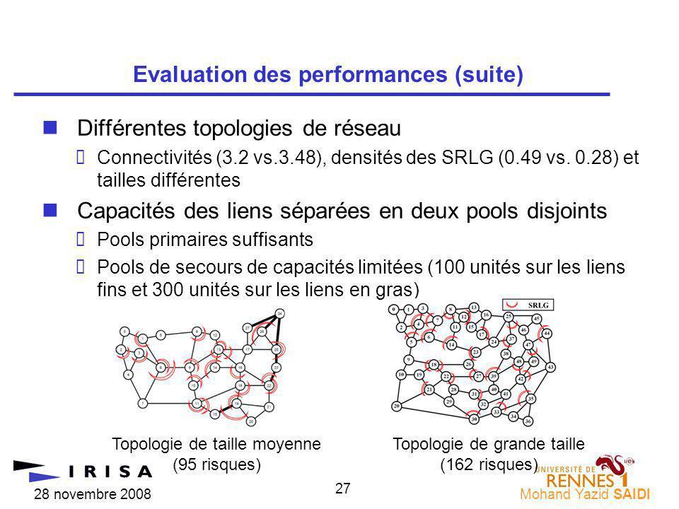 28 novembre 2008Mohand Yazid SAIDI 27 nDifférentes topologies de réseau Connectivités (3.2 vs.3.48), densités des SRLG (0.49 vs. 0.28) et tailles diff