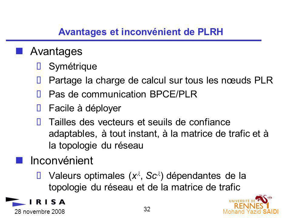 28 novembre 2008Mohand Yazid SAIDI 32 nAvantages Symétrique Partage la charge de calcul sur tous les nœuds PLR Pas de communication BPCE/PLR Facile à