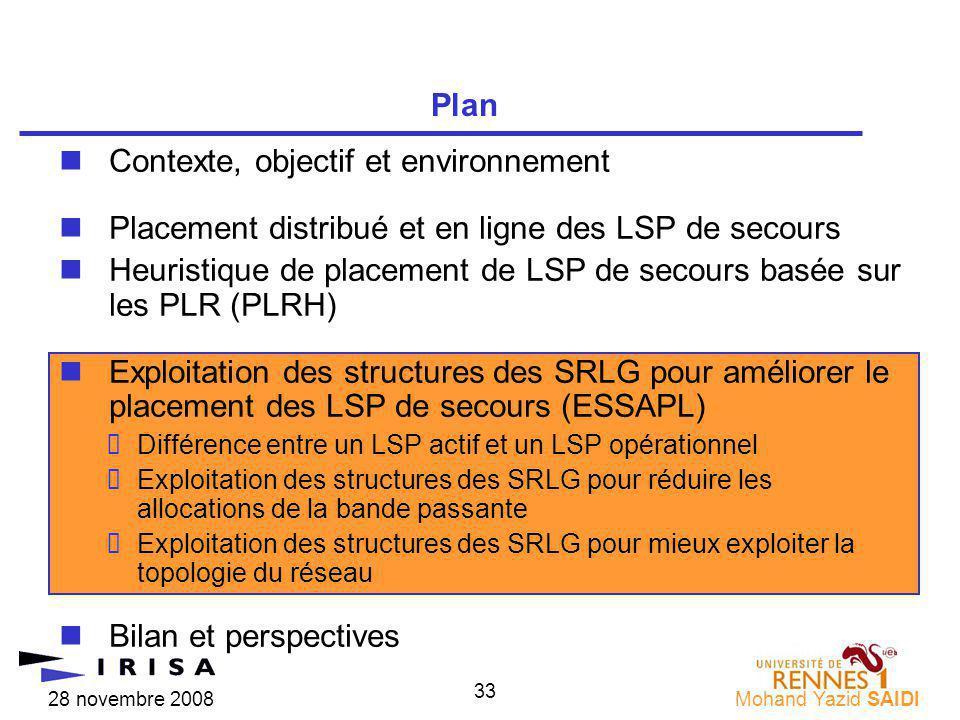 28 novembre 2008Mohand Yazid SAIDI 33 nContexte, objectif et environnement nPlacement distribué et en ligne des LSP de secours nHeuristique de placement de LSP de secours basée sur les PLR (PLRH) nExploitation des structures des SRLG pour améliorer le placement des LSP de secours (ESSAPL) Différence entre un LSP actif et un LSP opérationnel Exploitation des structures des SRLG pour réduire les allocations de la bande passante Exploitation des structures des SRLG pour mieux exploiter la topologie du réseau nBilan et perspectives Plan
