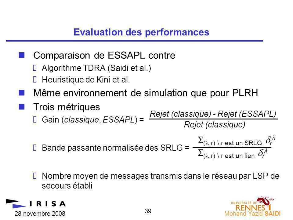 28 novembre 2008Mohand Yazid SAIDI 39 nComparaison de ESSAPL contre Algorithme TDRA (Saidi et al.) Heuristique de Kini et al. nMême environnement de s