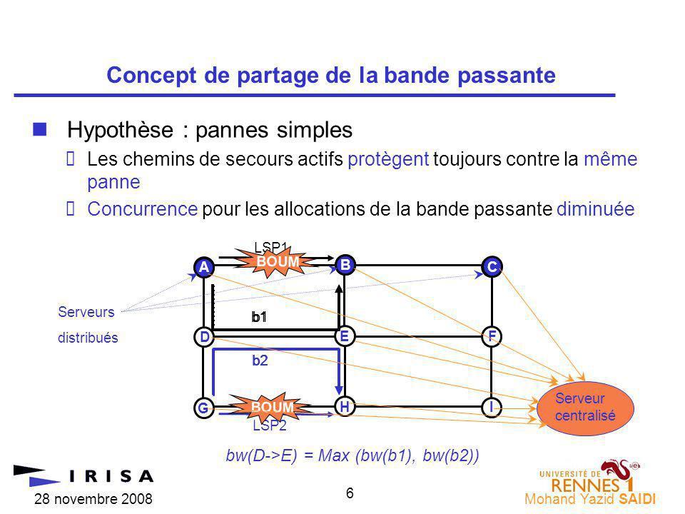 28 novembre 2008Mohand Yazid SAIDI 6 Concept de partage de la bande passante A C D F G I b1 B H LSP2 nHypothèse : pannes simples Les chemins de secours actifs protègent toujours contre la même panne Concurrence pour les allocations de la bande passante diminuée LSP1 b2 bw(D->E) = Max (bw(b1), bw(b2)) Serveur centralisé E A B C Serveurs distribués BOUM !.