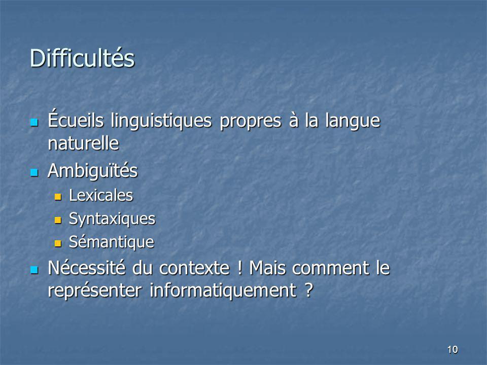 10 Difficultés Écueils linguistiques propres à la langue naturelle Écueils linguistiques propres à la langue naturelle Ambiguïtés Ambiguïtés Lexicales Lexicales Syntaxiques Syntaxiques Sémantique Sémantique Nécessité du contexte .